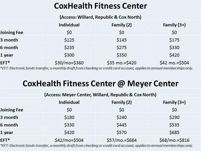 coxfitness-membership